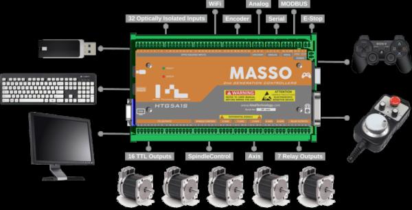 masso product image