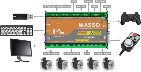 MASSO-Overview