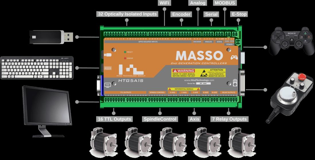 Cnc Plasma Controller  3 Axis Cnc Controller