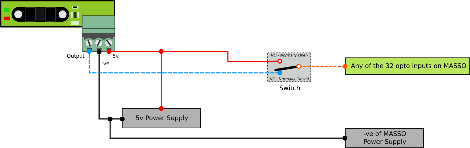 Wiring example using homing sensor with hard limit detection switch on the  other side of the axis