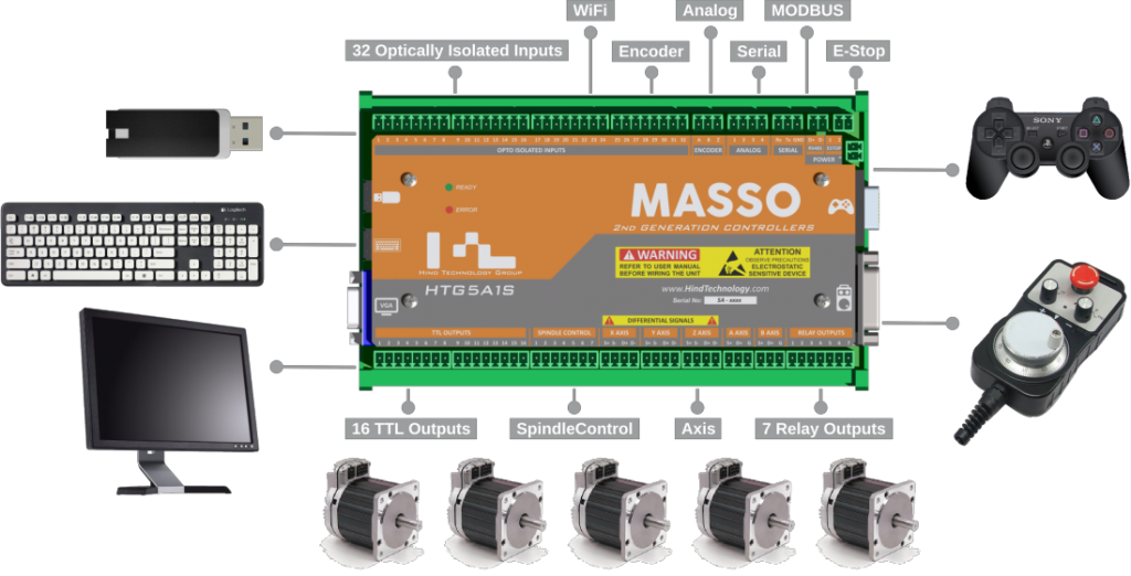 Getting started - Installing MASSO - MASSO Documentation