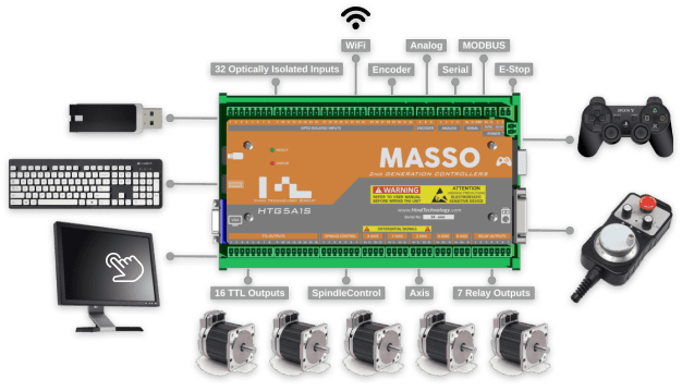 Masso CNC Controllers: Run CNC Machines without a PC